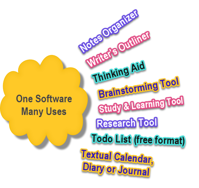 Software with many uses